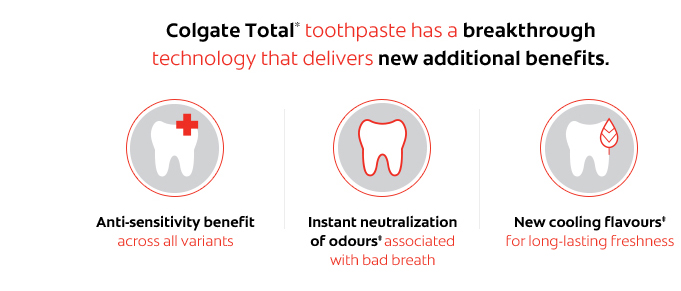 Colgate Total* toothpaste has a breakthrough technology that delivers new additional benefits.