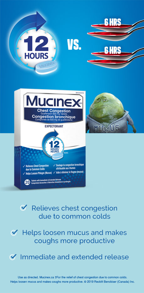 Mucinex relieves chest congestion due to common colds. It helps loosen mucus and makes coughs more productive. 1 Mucinex lasts 12 Hours.