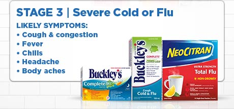 Stage 3. Severe cold or flu. Likely symptoms: Cough & congestion, fever, chills, headache, body ache.