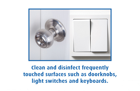 Clean and disinfect frequently touched surfaces such as doorknobs & light switches.