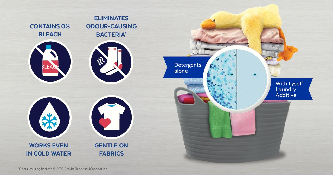 Lysol Laundry Additive eliminates odour-causing bacteria. Product contains no bleach, works even in cold water, and is gentle on fabrics.