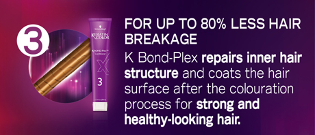 3. FOR UP TO 80% LESS HAIR BREAKAGE: K Bond-Plex repairs inner hair structure and coats the hair surface after the colouration process for strong and healthy-looking hair.