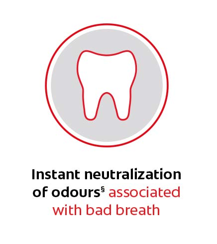 Instant neutralization of odors§ associated with bad breath
