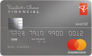 PC Financial World Mastercard